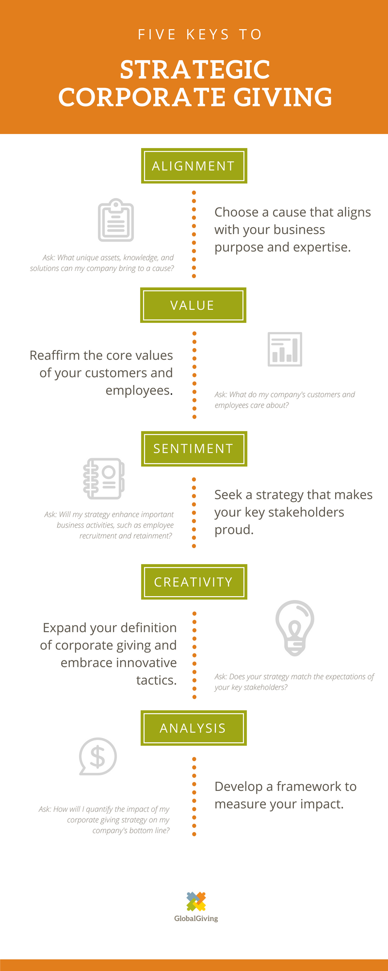 Strategic Corporate Giving Tips