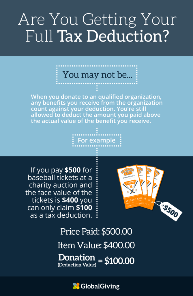 Everything You Need To Know About Your Tax Deductible Donation Learn Globalgiving
