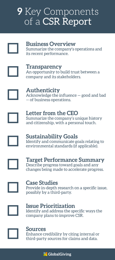 9 Key Components of a CSR Report