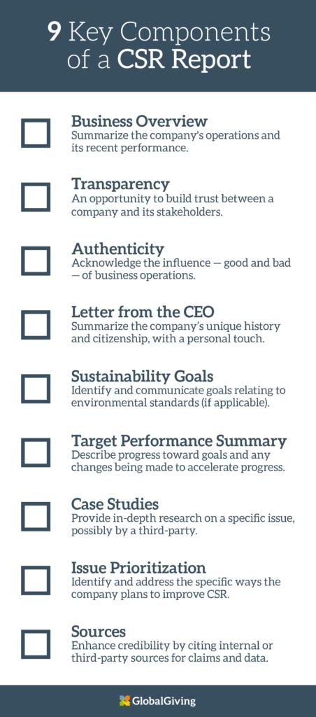 9 Key Components of a CSR Report