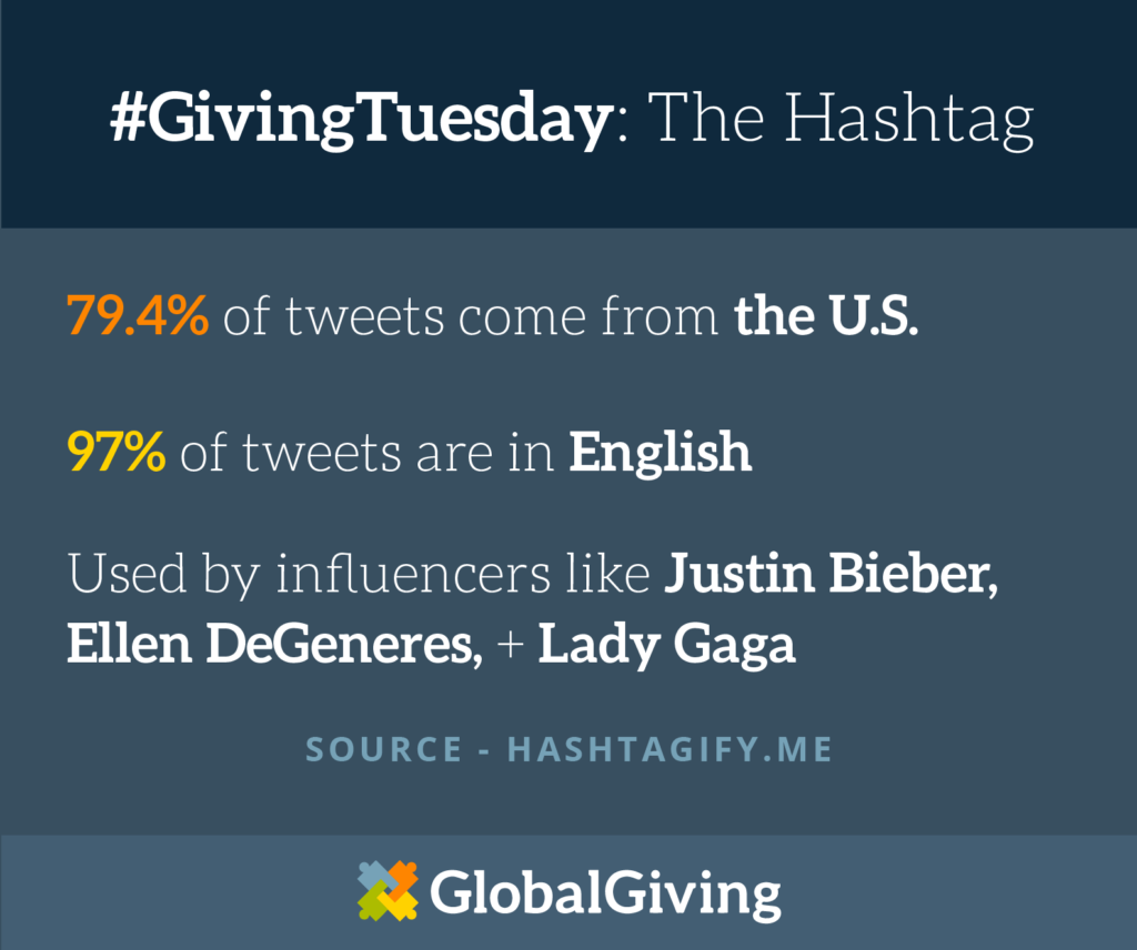#givingtuesday hashtag