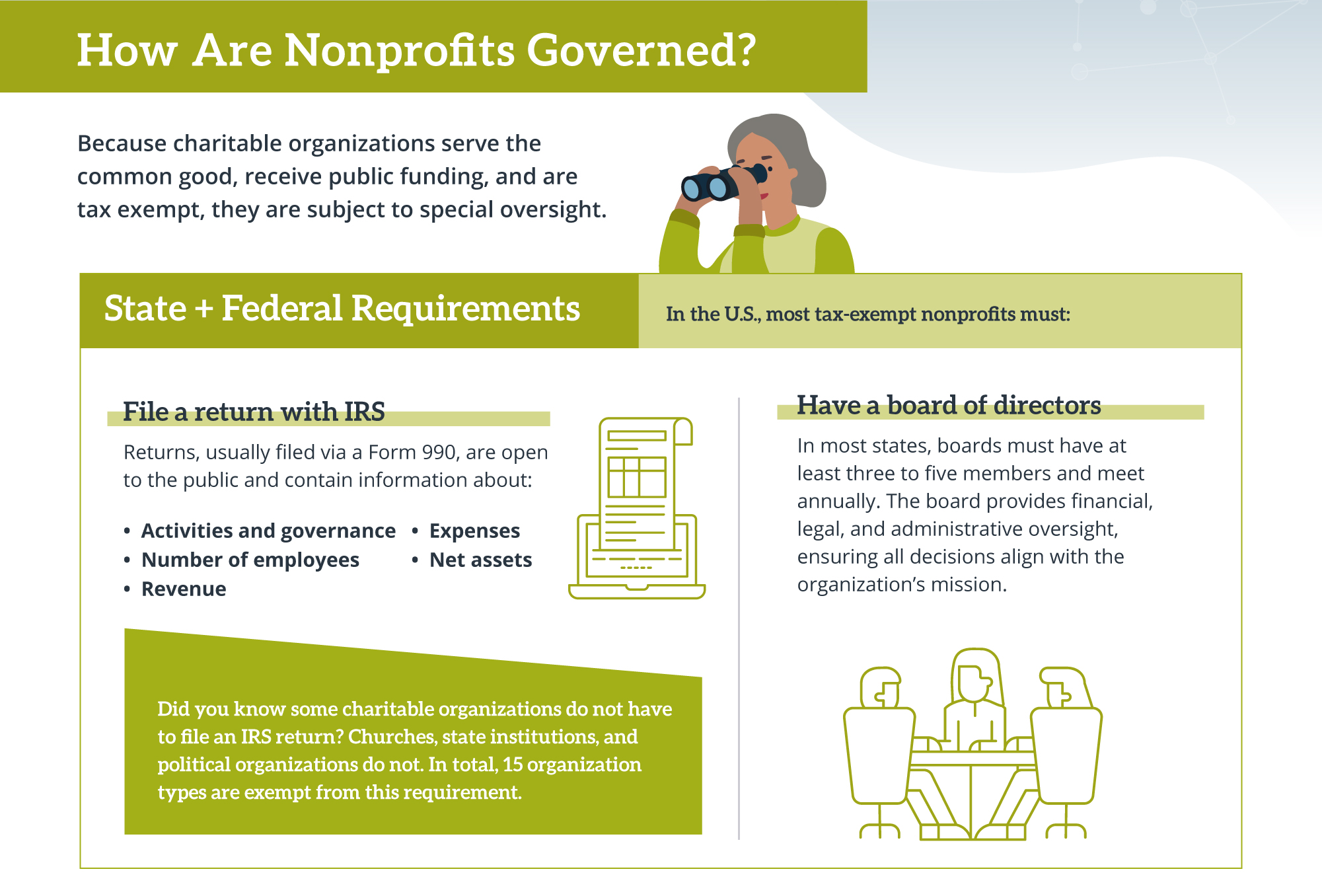 How are nonprofits governed?