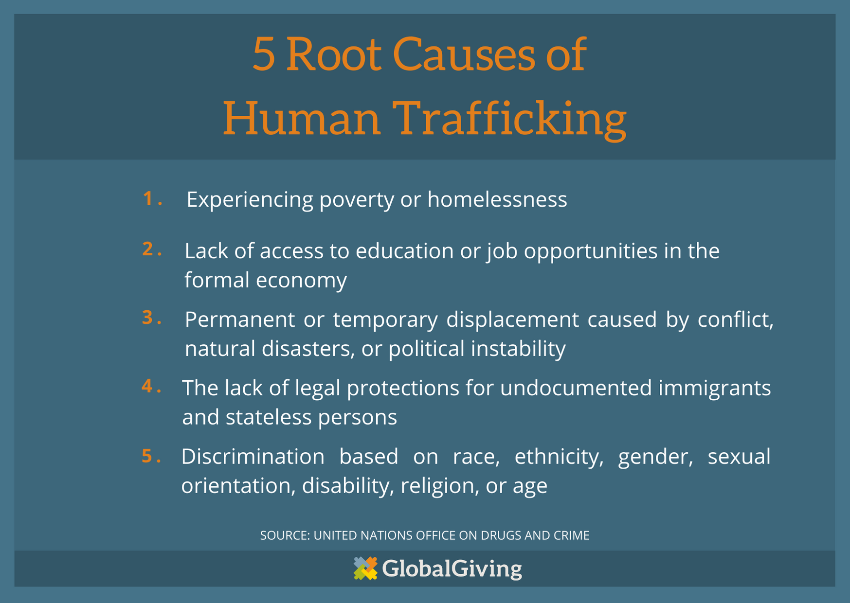 The root causes of human trafficking infographic