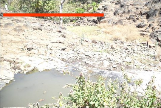 Water Source for 2000 villagers