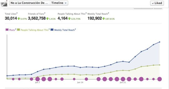 Facebook Stats: Growing Quickl