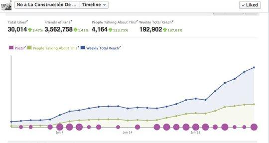 Facebook Stats: Growing Quickl
