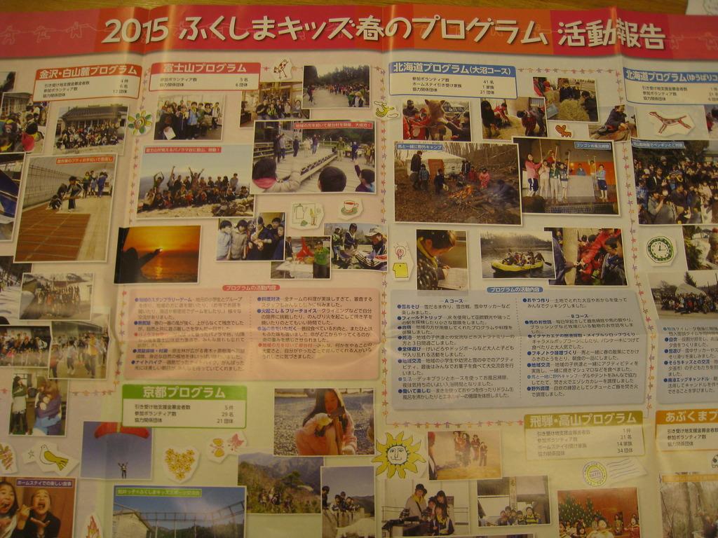 report of Fukushima Kids Spring 2015