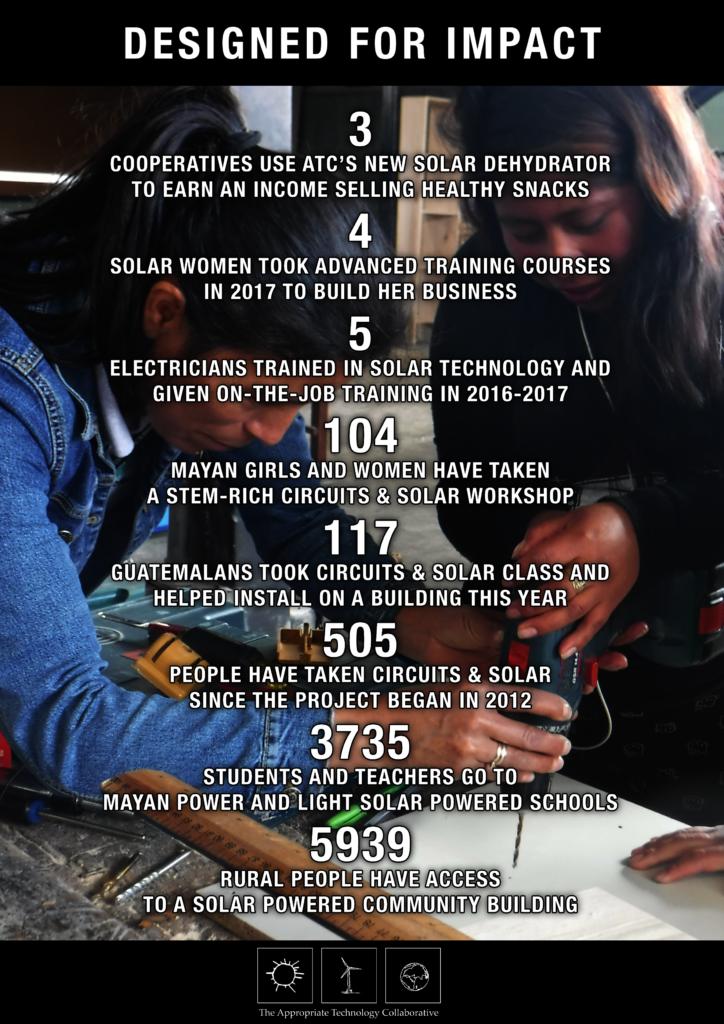 ATC Impact Highlights 2012 - 2017