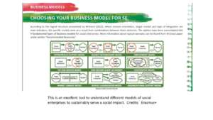 Social Business Models that inspire our students (PDF)