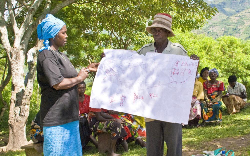 FCDE Partner NGO Green Home providing training