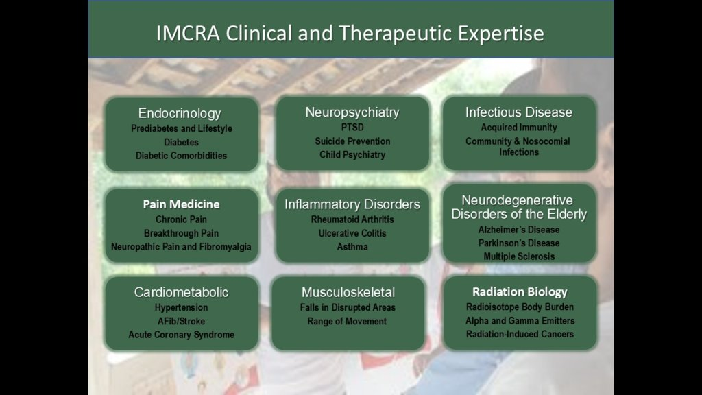 Our Library of Therapeutic Expertise