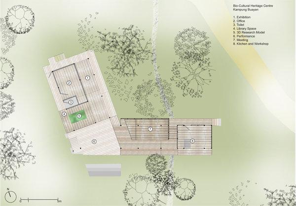 The design of the Centre