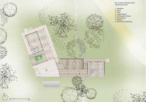 Ulu Papar Biocultural Heritage Centre