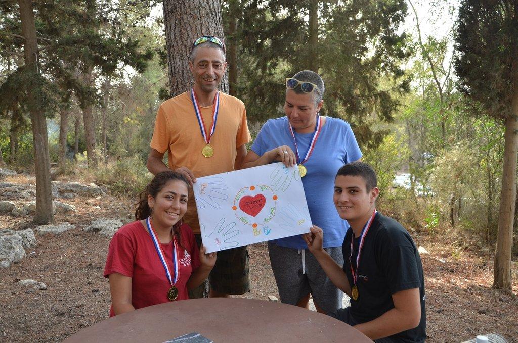 activities in Liba