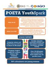 YouthSpark Infographic (PDF)