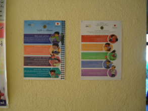 A hygiene education posters displayed in a school