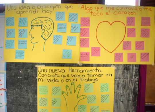 Workshop reflections from head, heart and hand