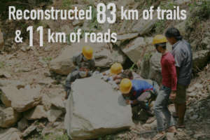 HHC volunteers repaired trails and built roads