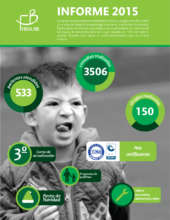 Fisulab 2015 Annual Activities Report