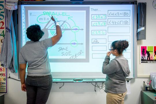 Smartboards in Math Class