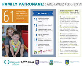Family patronage results (March, 2015)