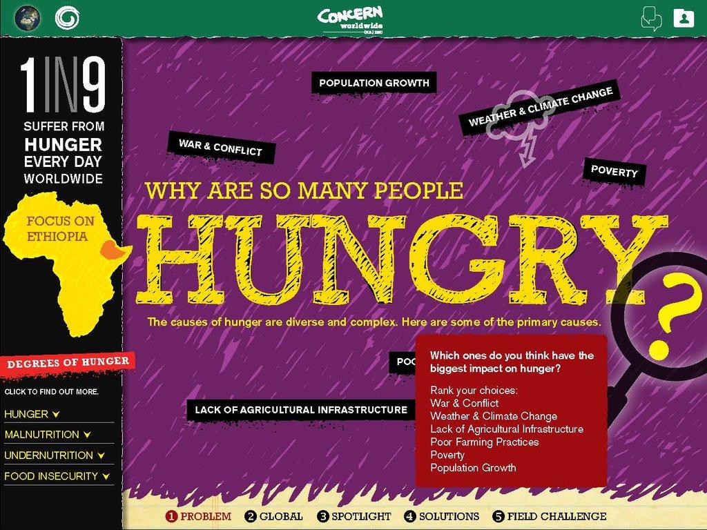 GCC Hunger Design
