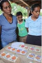 Nicaraguan Community Members