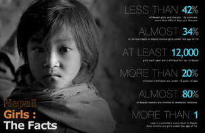 Facts about Girls in Nepal