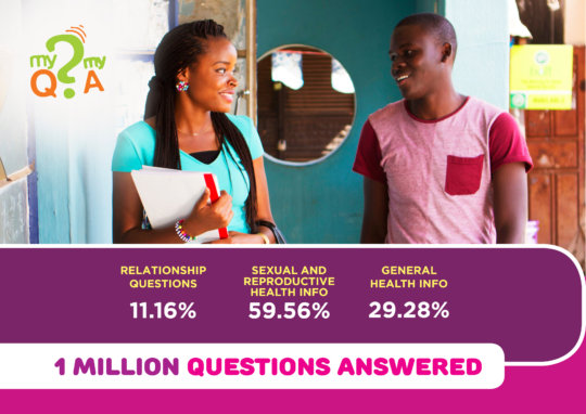Why young people us MyQuestion Service