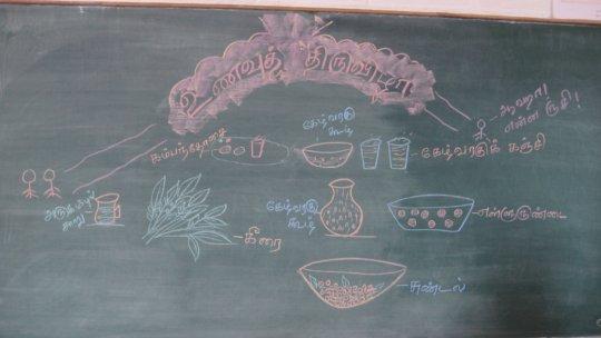 The blackboard decoration!