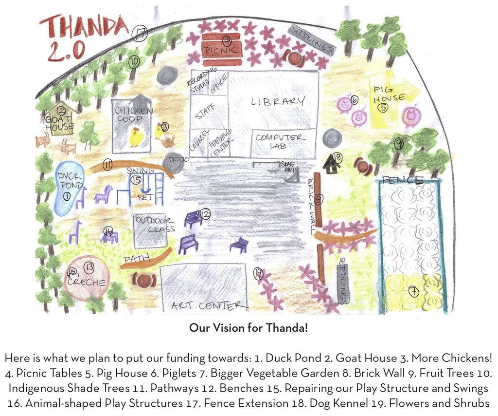 Help Rural Children Grow Their Own Food