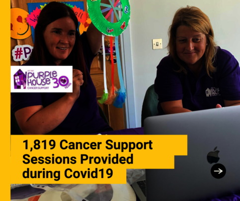 1,819 Cancer Support Sessions Provided