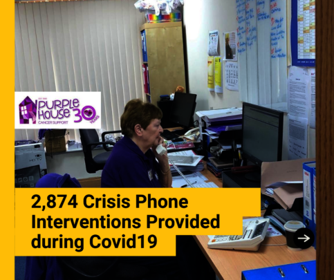 2,874 Crisis Phone Interventions Provided