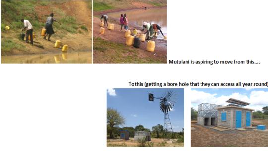 Mutulani Water Access Aspiration