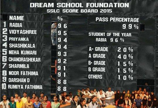 Grade 10 Scorecard