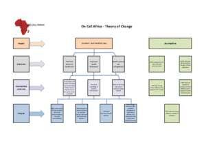 OCA_Theory_of_Change.pdf (PDF)