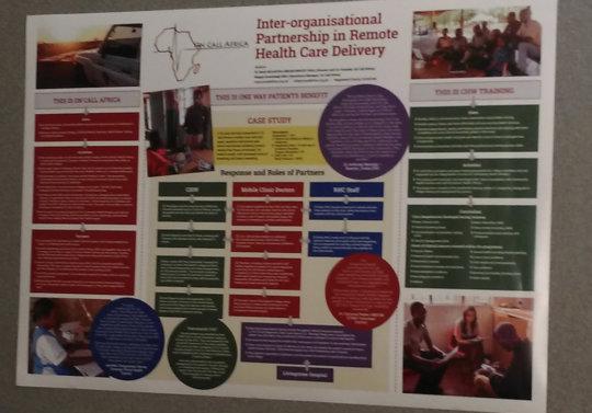 Intra-organisational Partnership