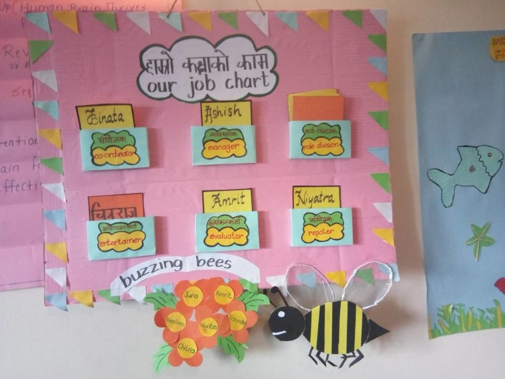 Learning materials made by teachers after training