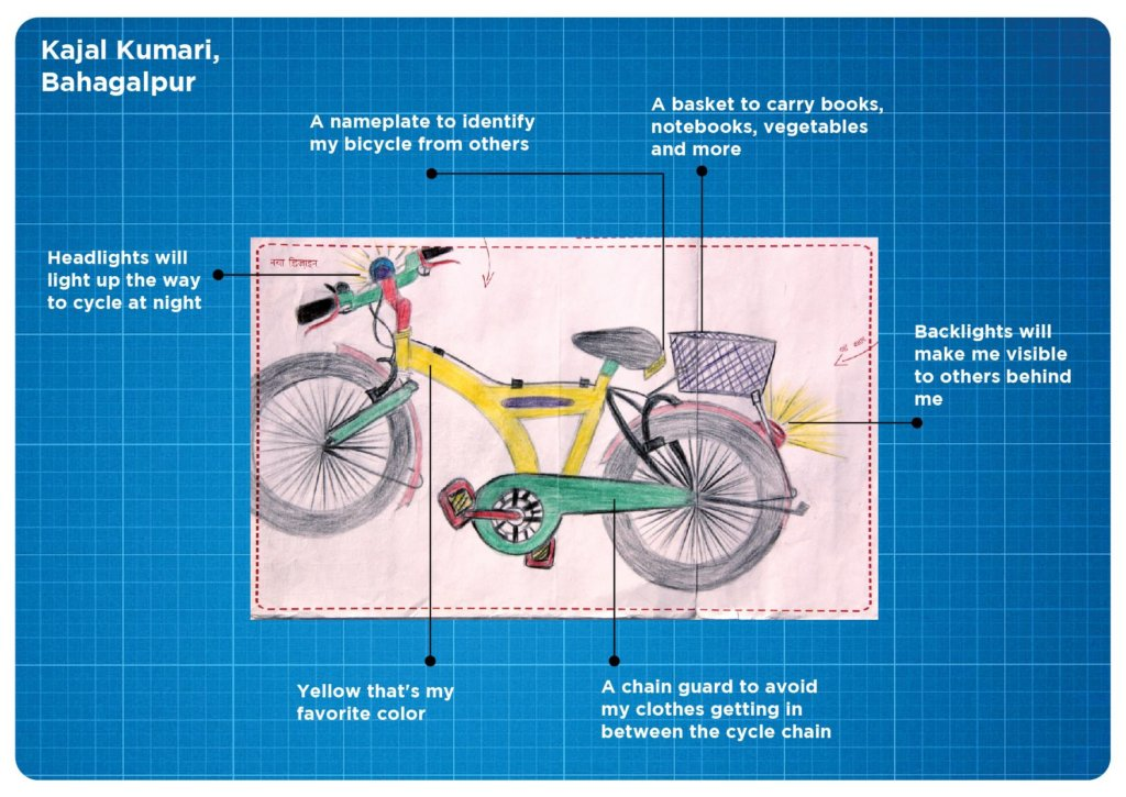 The Bicycle Project