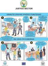 IBJ Rwanda 'Know Your Rights Poster'