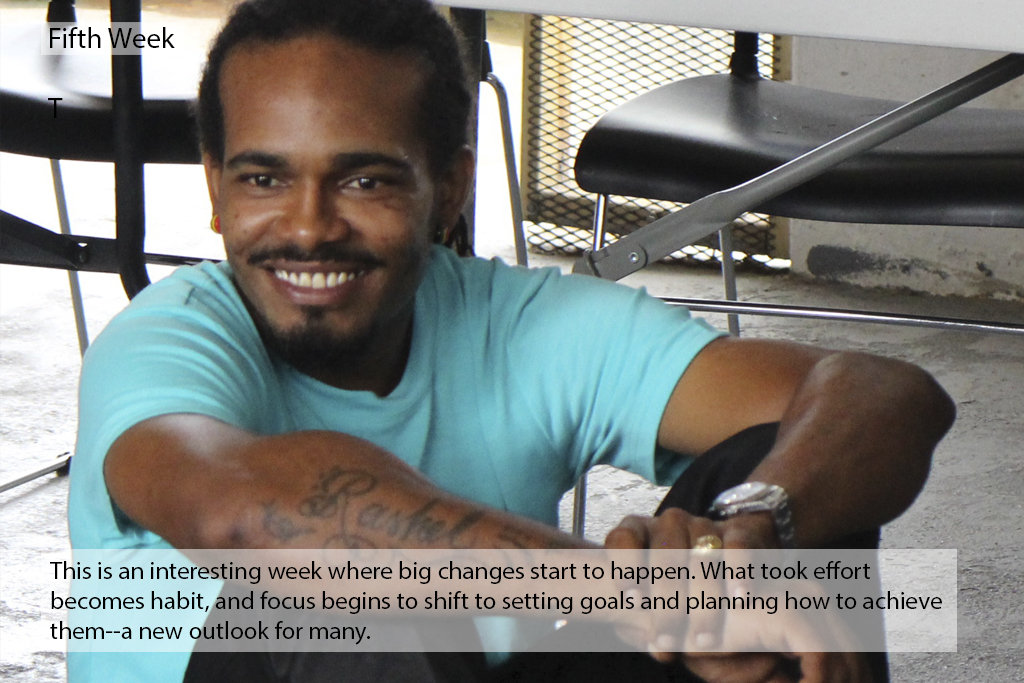 From Street Gang to Service Industry in Panama