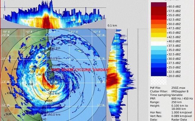 vaartha cyclone