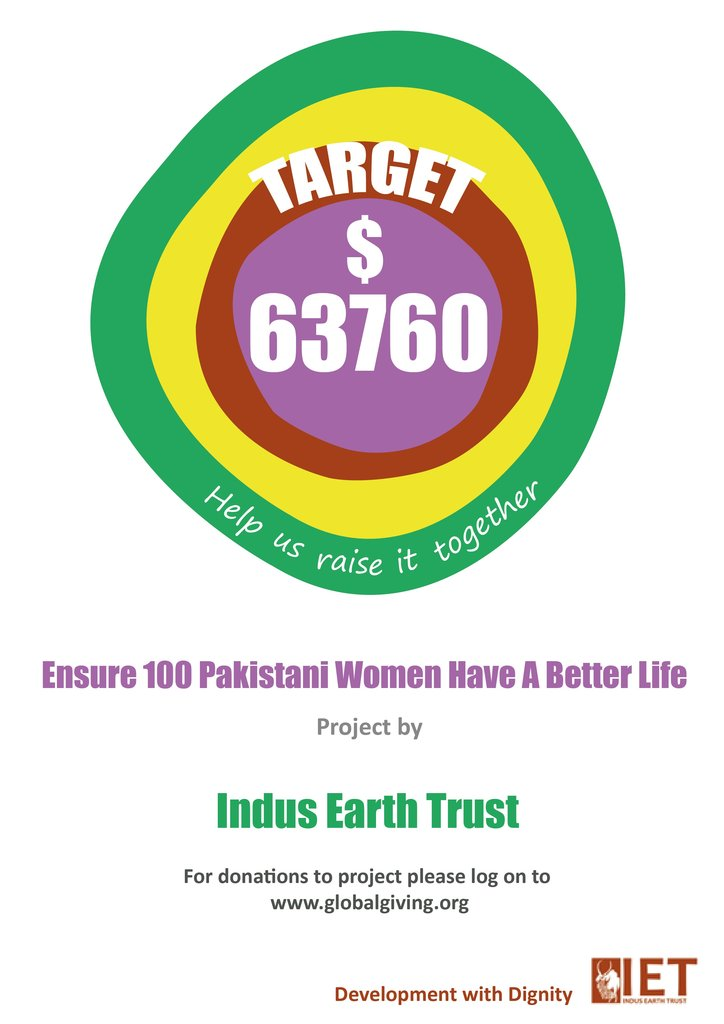Ensure 100 Pakistani women have a better life