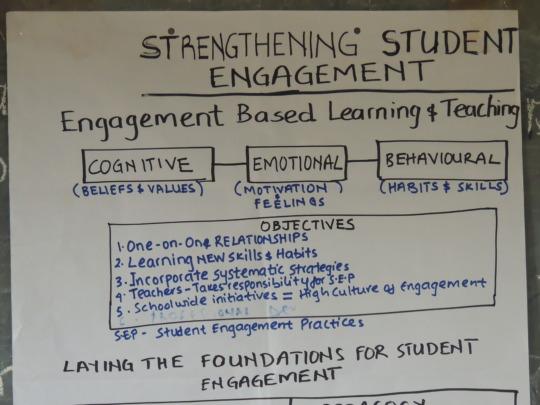 Student Engagement Training
