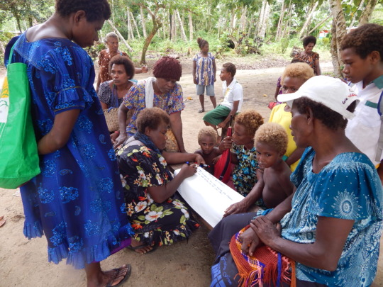 Participatory Risk Mapping-Women & Children