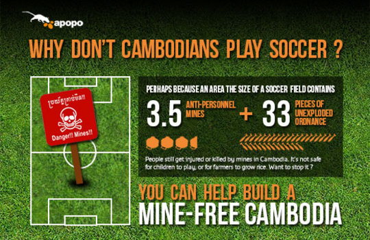 Why don't Cambodians play soccer ?