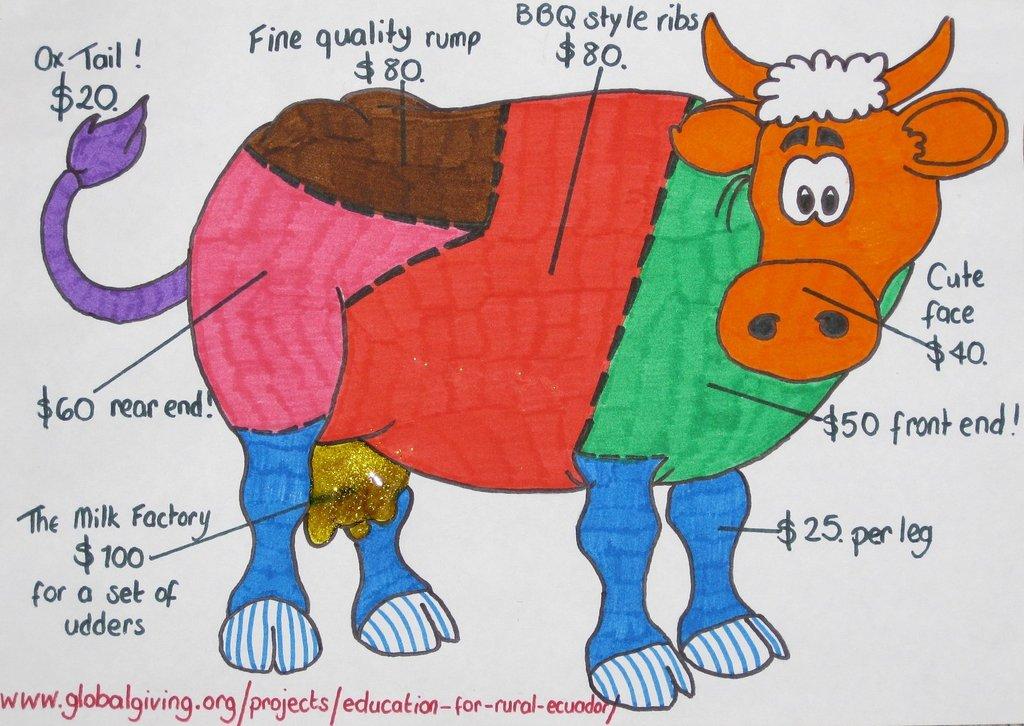Pick your cow parts!