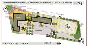 Plans for Abir's Playground: a Safe Place to Grow