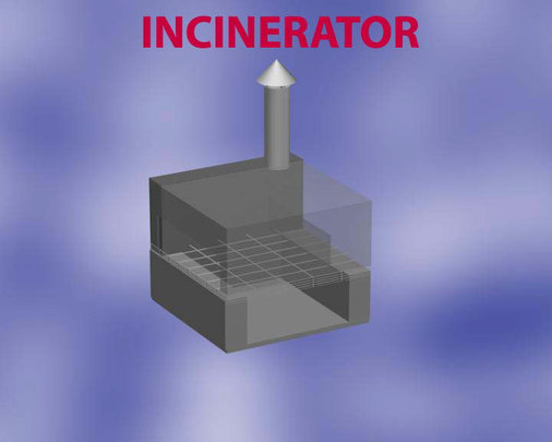 Incinerator Model to be installed in toilets