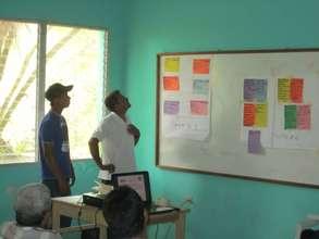 Fishermen designing management strategies